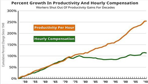 Compensation & Productivity edited-1